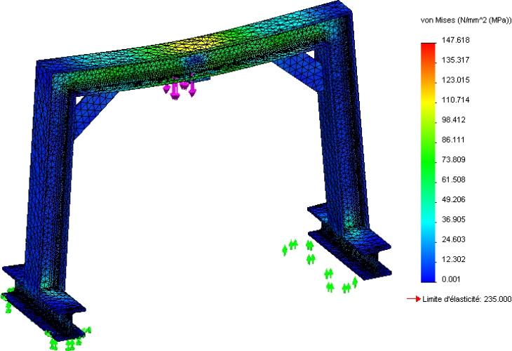 Calcul CAO dimensionnement d'une structure